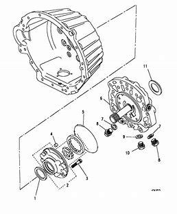 Joint Torique de Pompe à Huile de Boite Auto. ZF 4HP